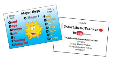 Free Major Scales Mnemonic Mini-Postcards