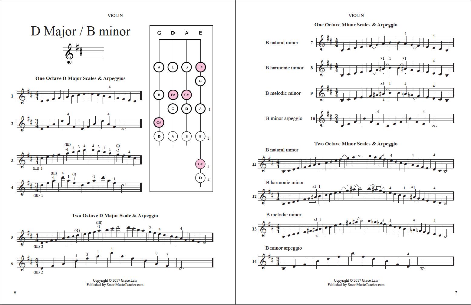 Smart Scales for Strings - Violin, Viola, Cello, Bass, Score